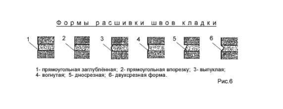 Варианты форм расшивки