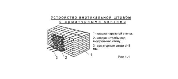 вертикальной штрабы