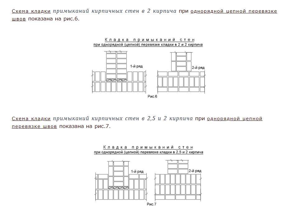 Схема кладки примыканий