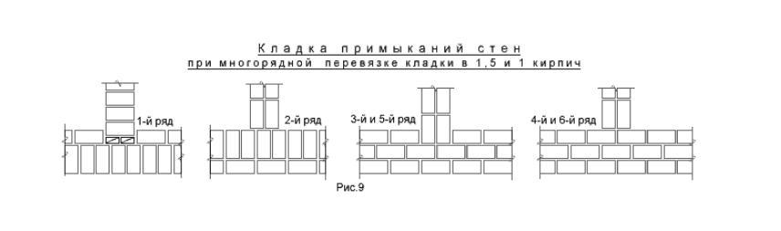 Схема кладки