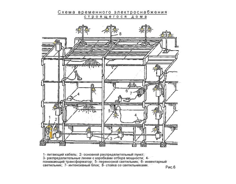 Схема подключения электроснабжения