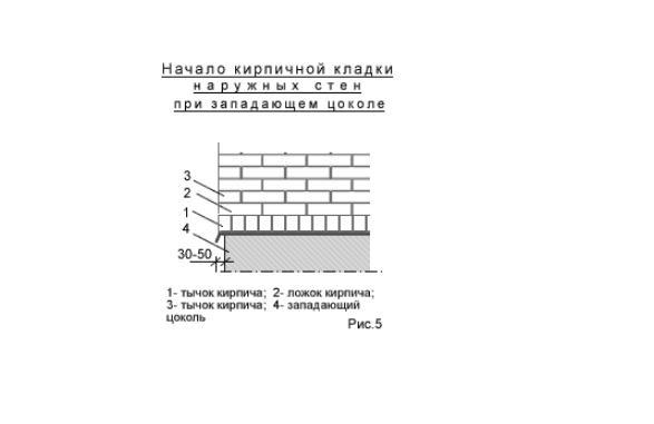 Начало кладки рядакирпичных наружных стен