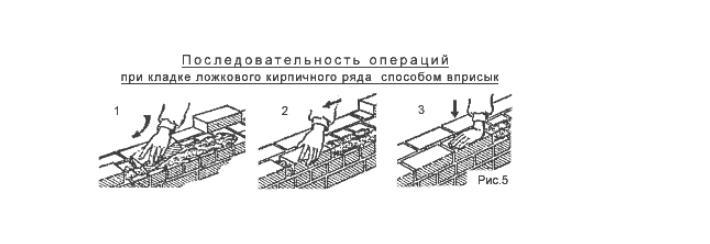 Последовательность операций при кладке ложкового кирпичного ряда