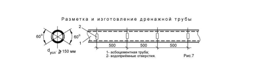 Разметка и изготовление дренажной трубы