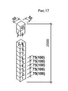 Порядовка промежуточная для определения ширины захватки и разметки маяков