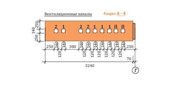 Выход вентиляционных каналов на чердаке