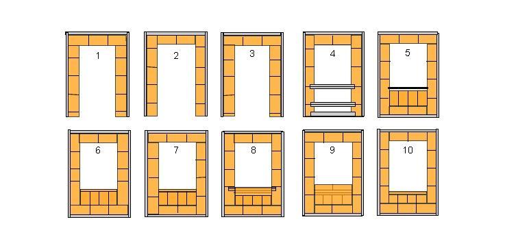 Схемы устройства кирпичной кладки