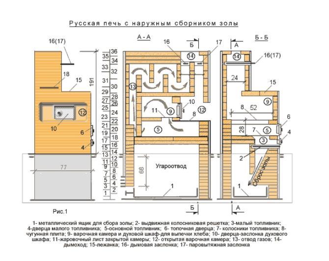 Схема устройства русской печки с наружным сборником золы