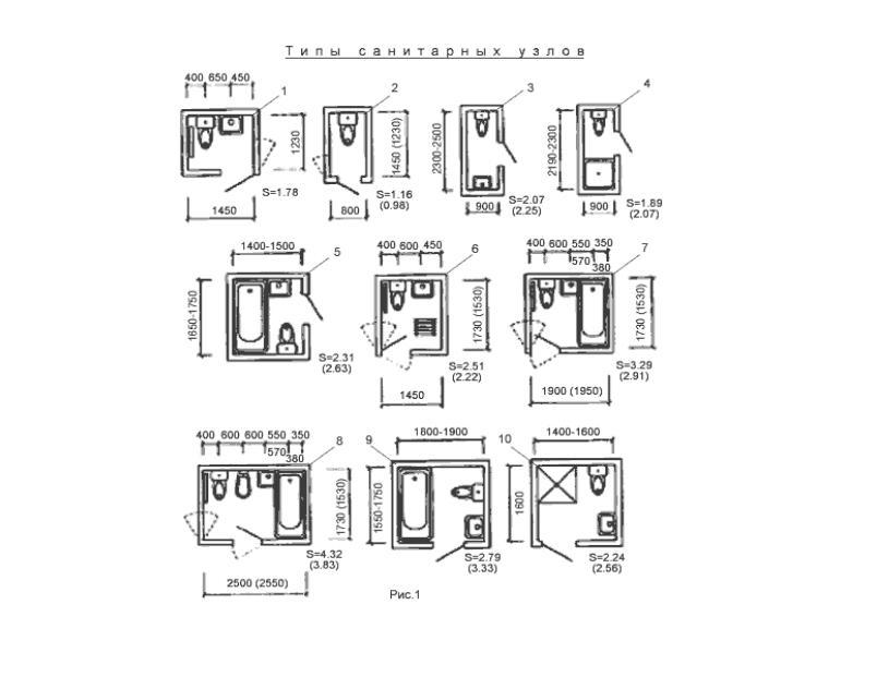 устройства санузлов для жилого дома