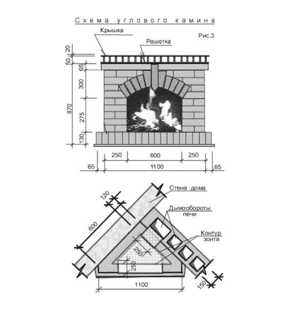Схема устройствауглового камина