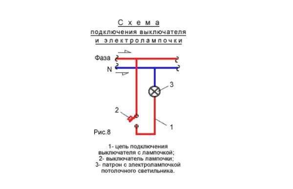 Схема подключения потолочного светильника
