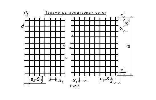 Параметры арматурных сеток из проволочной арматуры