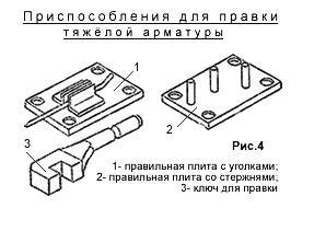 Схема приспособления для правки тяжёлой арматуры