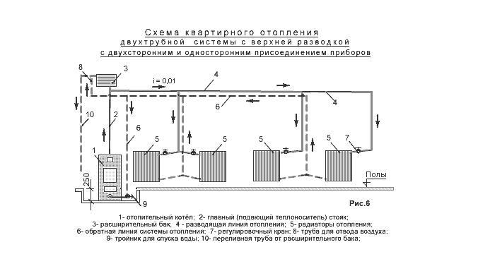 двухтрубная система отопления схема