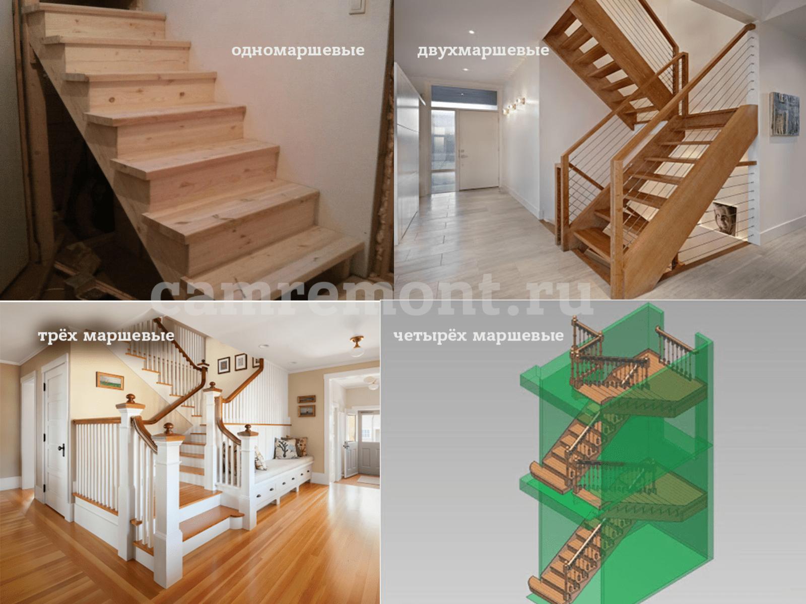 Варианты одномаршевых, двухмаршевых, трёхмаршевых и четырехмаршевых лестниц