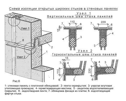 Схема изоляциивертикальных и горизонтальныхшироких открытыхстыковстеновых железобетонных панелей