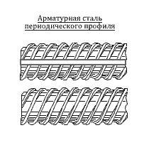 Стержневая арматура периодического профиля