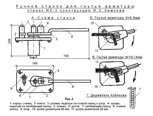 Схема ручного станка для гнутья арматуры для ЖБИ