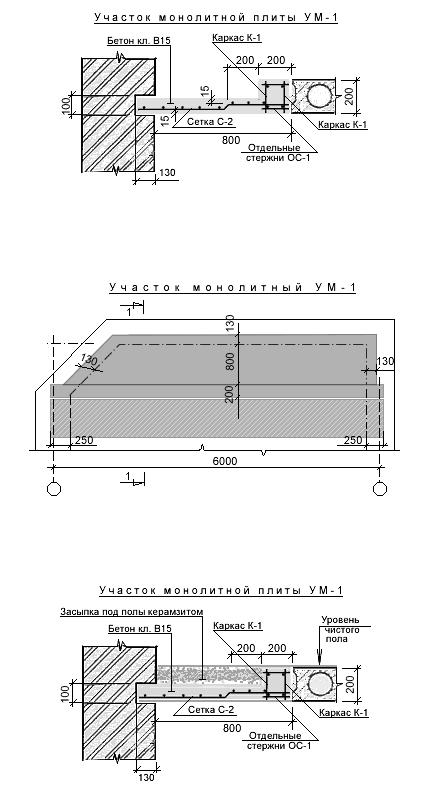 План монолитного участка УМ-1 плиты со скосом