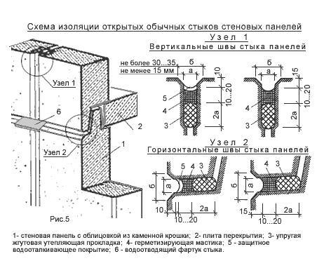 изоляциивертикальных и горизонтальныхобычных открытыхстыковстеновых железобетонных панелей