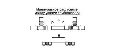 Минимальное расстояние между узлами металлопластикового трубопровода