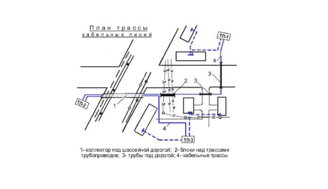 План прокладки кабельной трассы под землёй