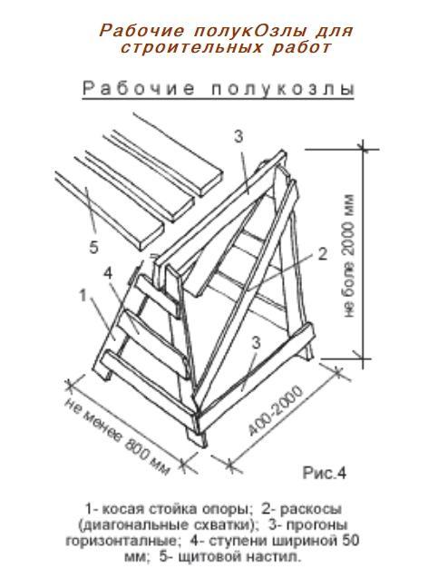 Рабочая площадка-полукозлы для ремонтно-строительных работ