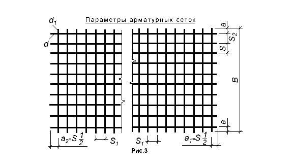 Параметры арматурных сеток