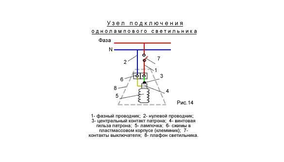 подключения потолочного светильника