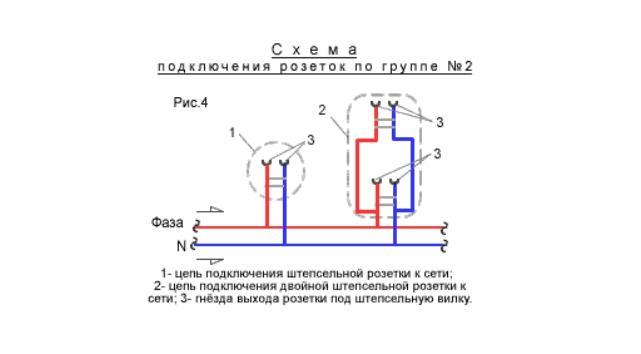 Схема подключения штепсельной розетки