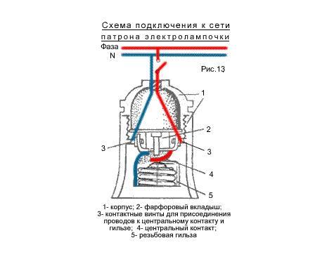 подключения патрона электролампочки