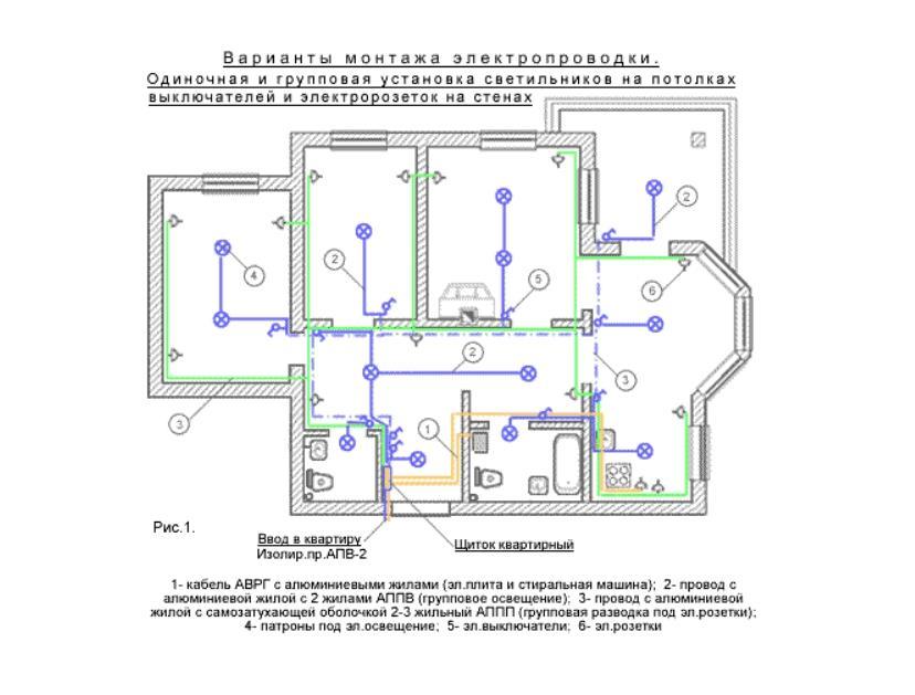 Варианты одиночной и групповой установки светильников на потолках