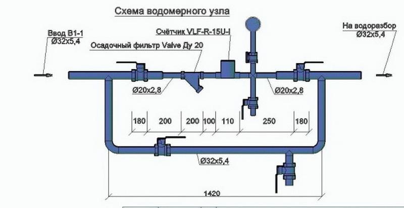 водомерный узел схема