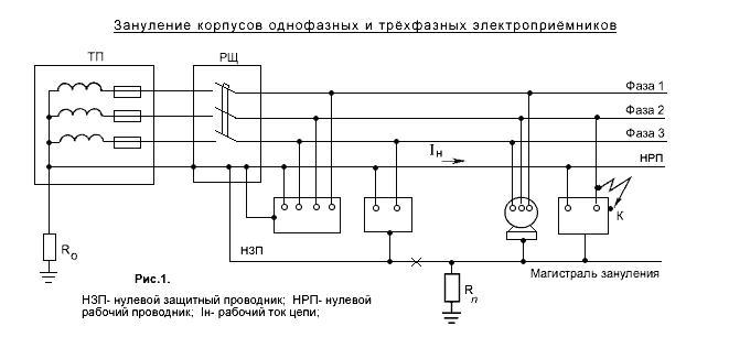 Зануление корпусов однофазных и трёхфазных электроприёмников