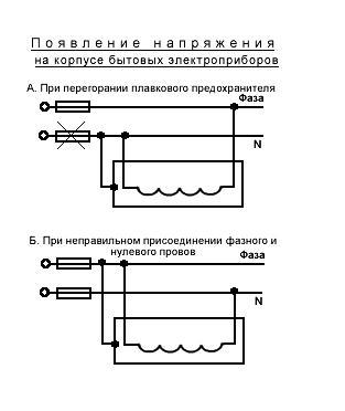 Появление напряжения на корпусе бытовых электроприёмников