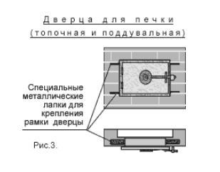 Укрепление топочной или поддувальной дверцы