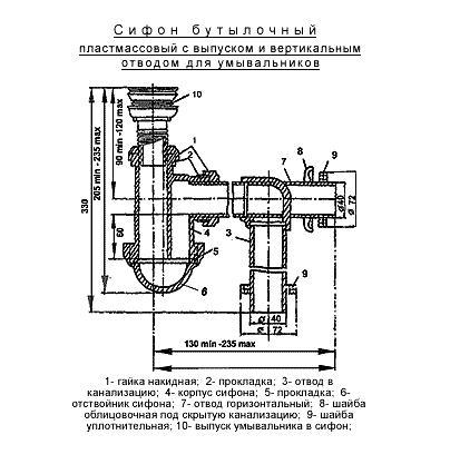 Схема сифона бутылочного пластмассового с выпуском и вертикальным отводом для умывальников