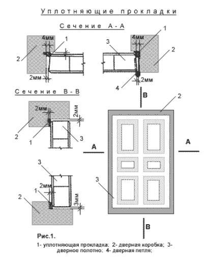 Уплотняющие прокладки для утепления дверей