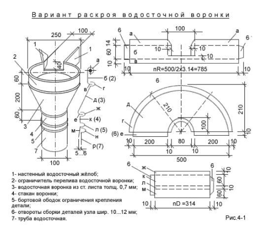 Вариант раскрояворонки для водосточных труб