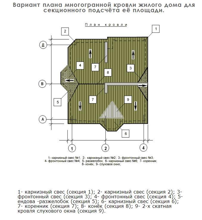 Вариант плана многогранной кровли жилого дома для секционного подсчёта её площади.