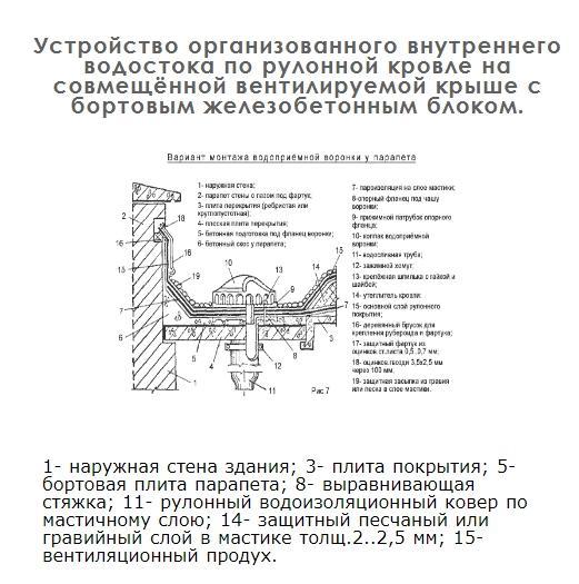 Устройство организованноговнутреннего водостока
