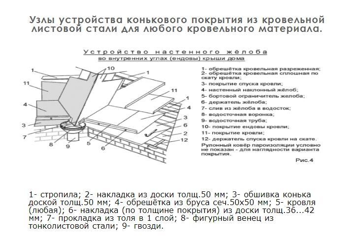 Узлы устройства конькового покрытия