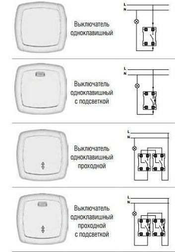 как подключить выключатель с одной клавишей