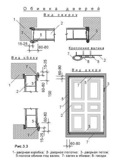 Изготовление валиков утепления двери