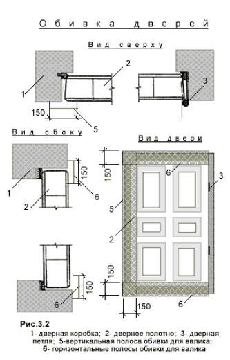 Выкройка боковых валиков для обивки двери