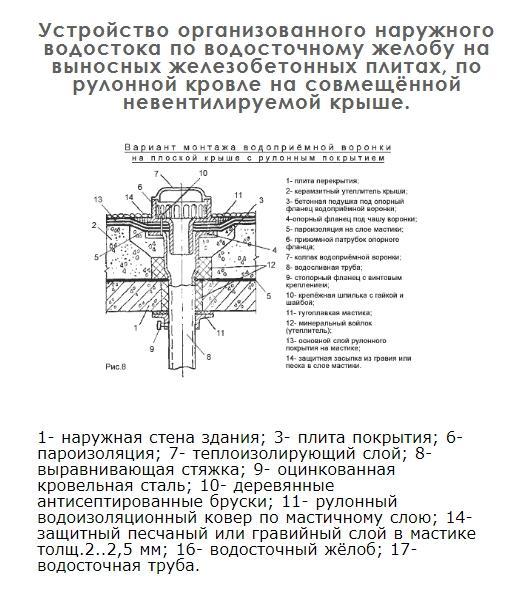 Устройство организованного наружного водостока по водосточному желобу на выносных железобетонных плитах