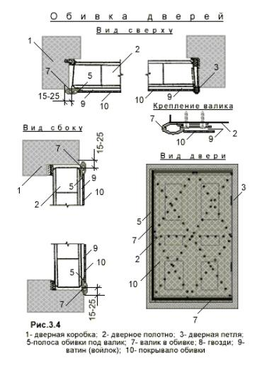 Обивка двери дерматином