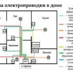 Схемы электропроводки