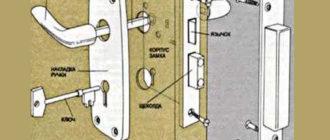 установка врезного замка