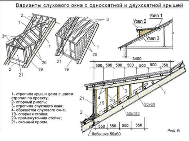 Варианты каркасов слухового окна с односкатной и двухскатной крышей.